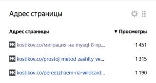 Screenshot_2019-09-25 kostikov co — сводка — Яндекс Метрика.png